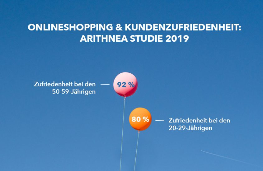 Onlineshopping & Kundenzufriedenheit: ARITHNEA Studie 2019