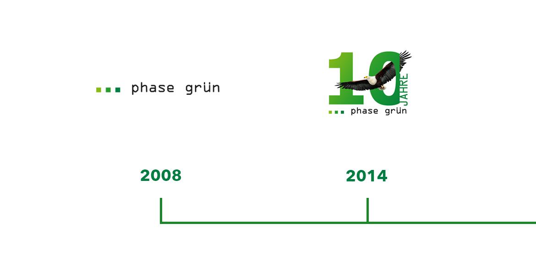 phase grün Logo Zeitstrahl von 2008 bis 2019